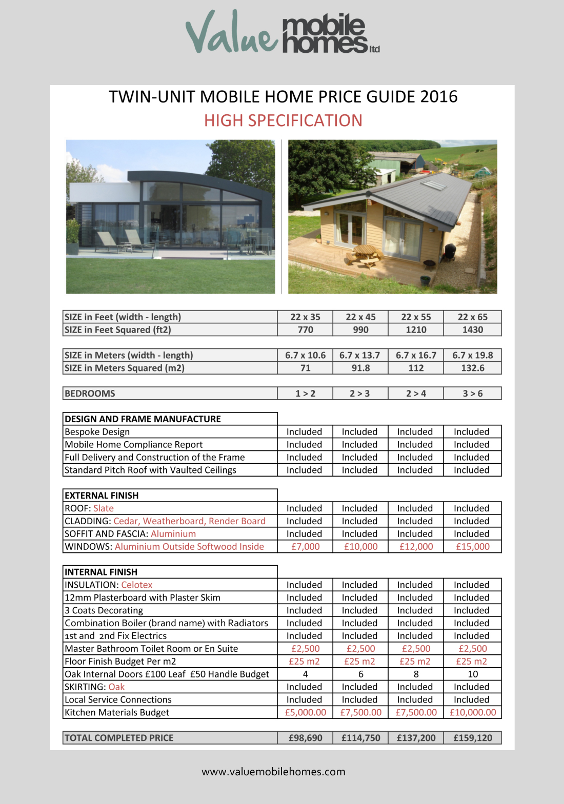 MobileHomePrices_High