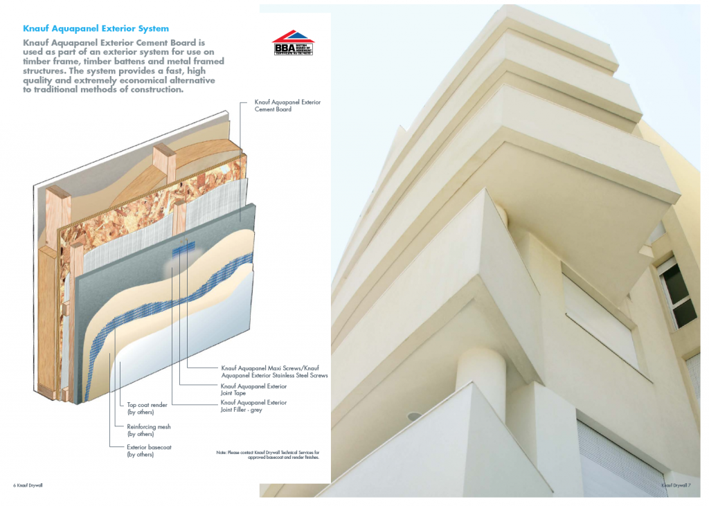 Knauf Aquapanel Exterior Cement Boards