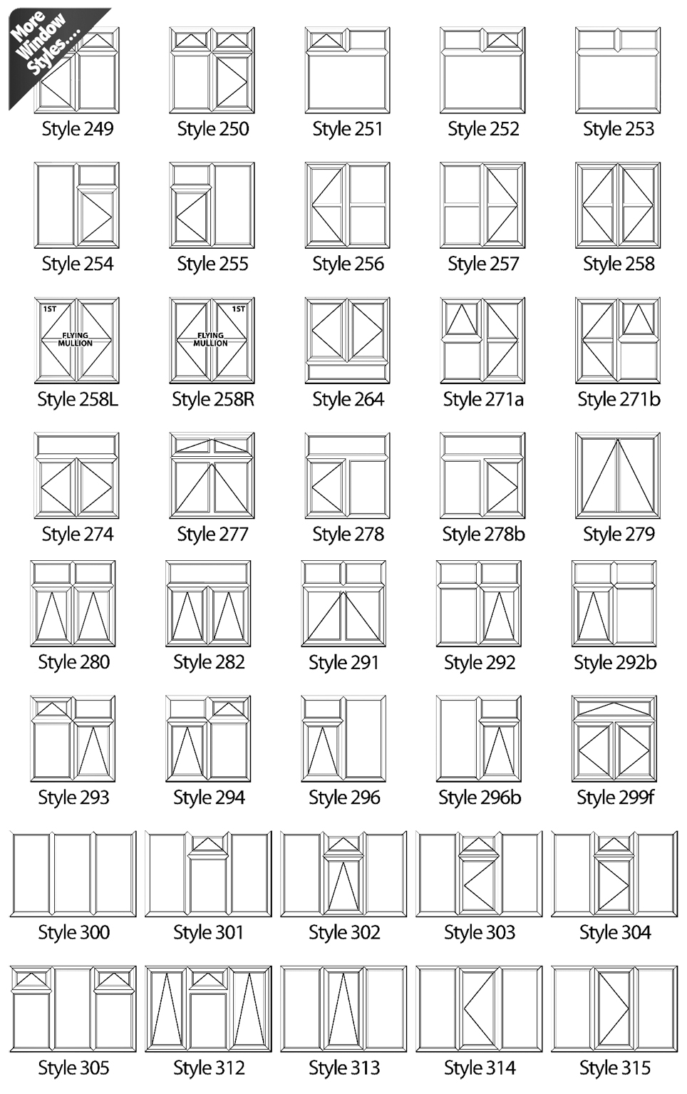 Specification windows charts value mobile homes for Different types of windows