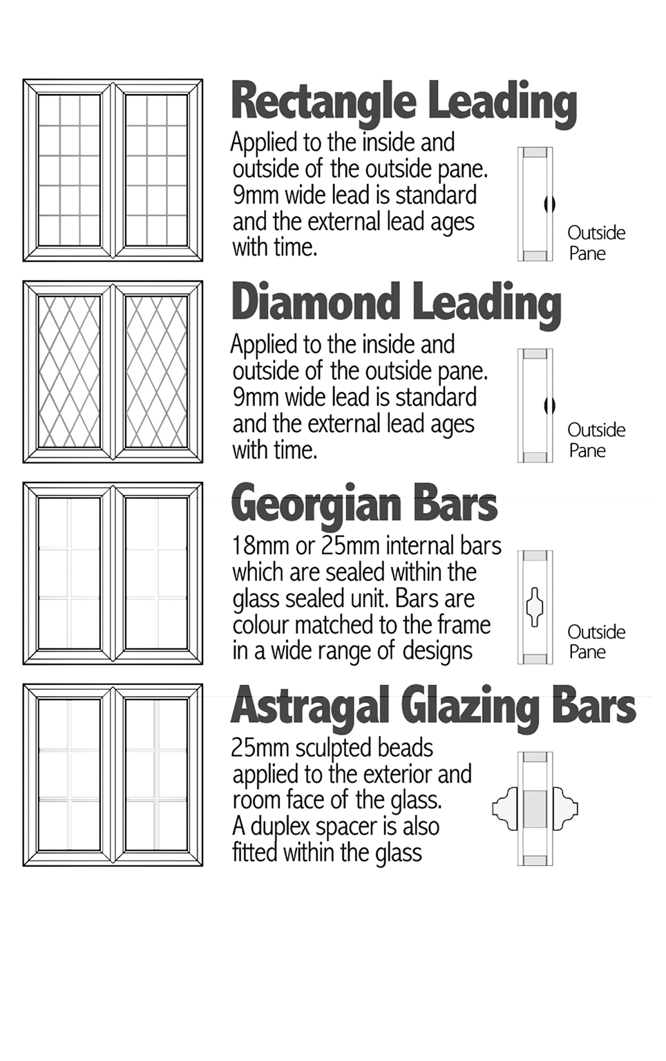 Window pane types - Images Below Show The Variety Of Window Styles Available Featuring Different Opening Types